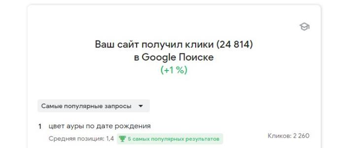 Google - теперь вам будет проще узнать, какой контент больше нравится вашим пользователям