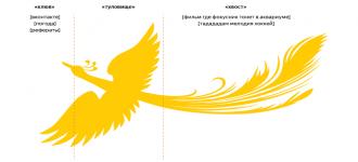Алгоритм «Палех»: как нейронные сети помогают поиску Яндекса
