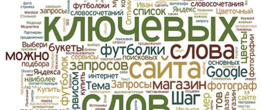 Подбор ключевых фраз для Яндекс и Google